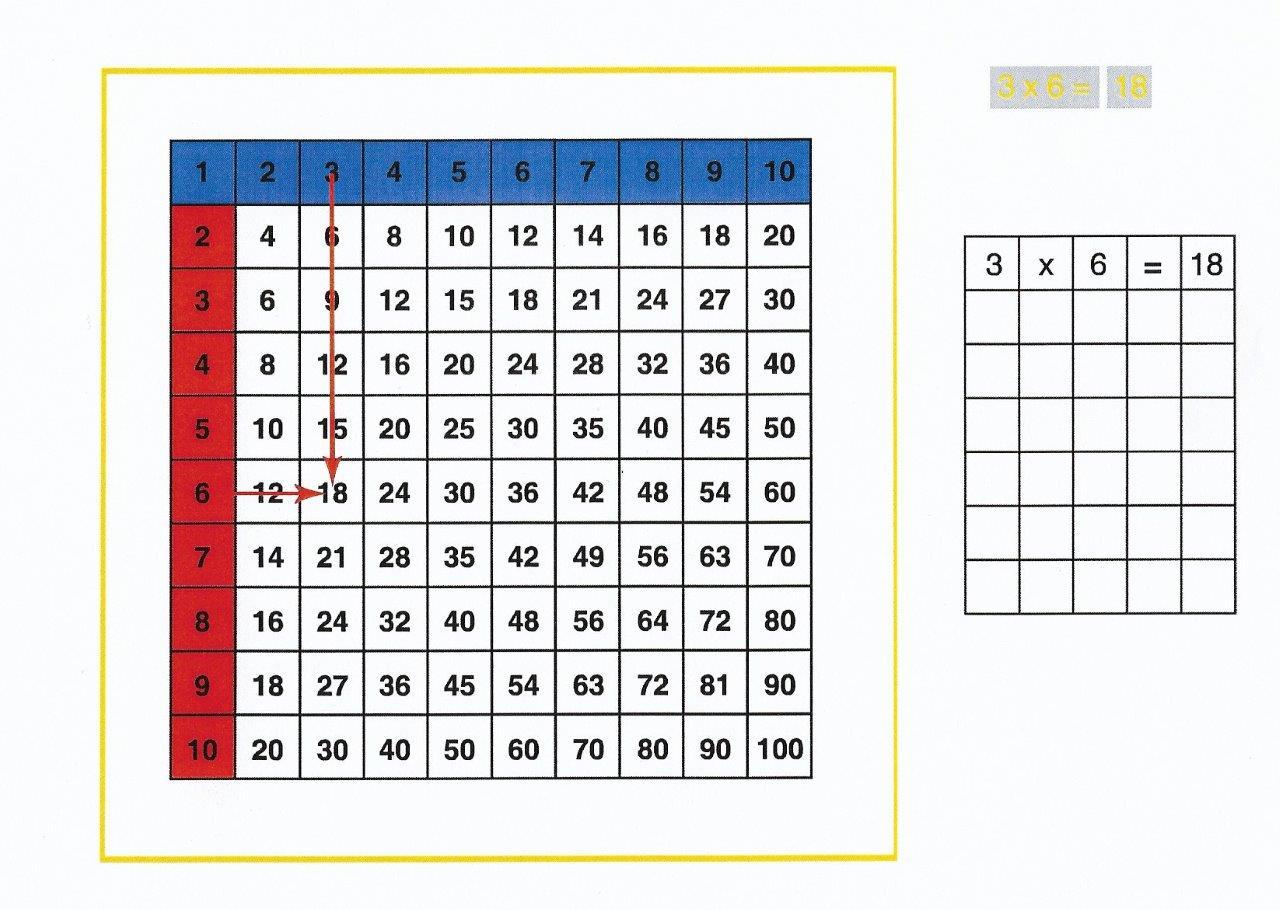 Multiplication3